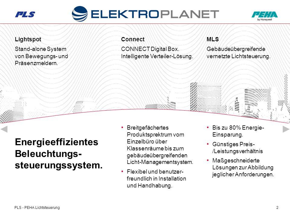 PLS - PEHA Lichtsteuerung3 Anwendung: Lightspot Das stand-alone System Flur Einbindung von Ultraschall oder HF-Präsenzmeldern.