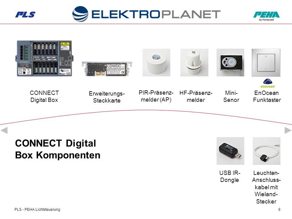 PLS - PEHA Lichtsteuerung20 Ihr Nutzen mit MLS, der Lichtsteuerung im Netzwerk Im Netzwerk kommunizierende Melder = gebäude- übergreifende Lösung.