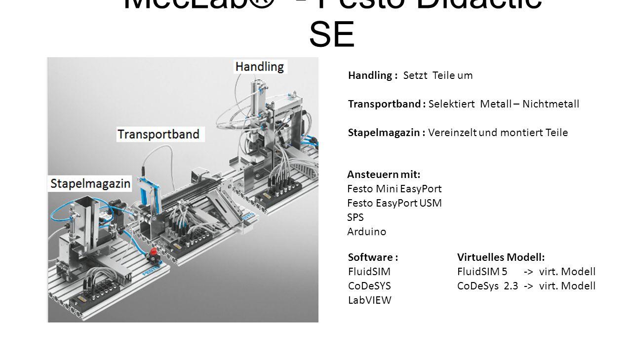 MecLab® - Festo Didactic SE Handling : Setzt Teile um Transportband : Selektiert Metall – Nichtmetall Stapelmagazin : Vereinzelt und montiert Teile Ansteuern mit: Festo Mini EasyPort Festo EasyPort USM SPS Arduino Software : FluidSIM CoDeSYS LabVIEW Virtuelles Modell: FluidSIM 5 -> virt.