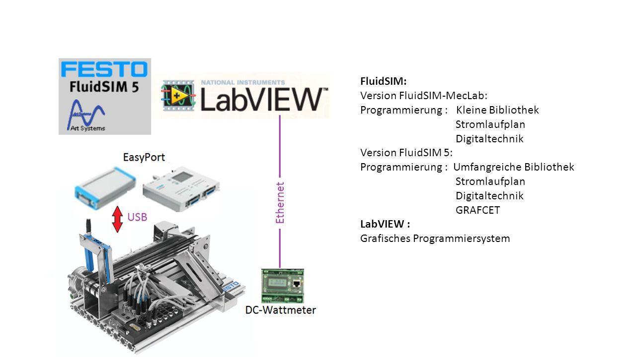 FluidSIM: Version FluidSIM-MecLab: Programmierung : Kleine Bibliothek Stromlaufplan Digitaltechnik Version FluidSIM 5: Programmierung : Umfangreiche B