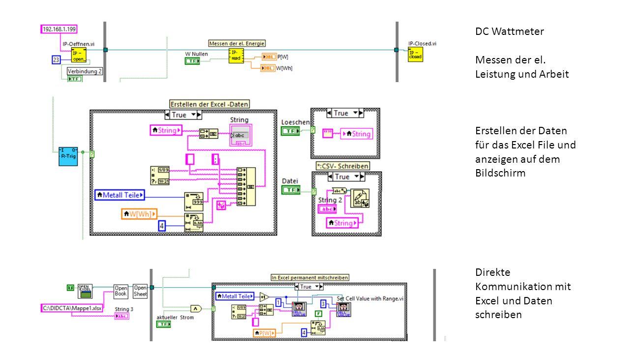 DC Wattmeter Messen der el. Leistung und Arbeit Erstellen der Daten für das Excel File und anzeigen auf dem Bildschirm Direkte Kommunikation mit Excel