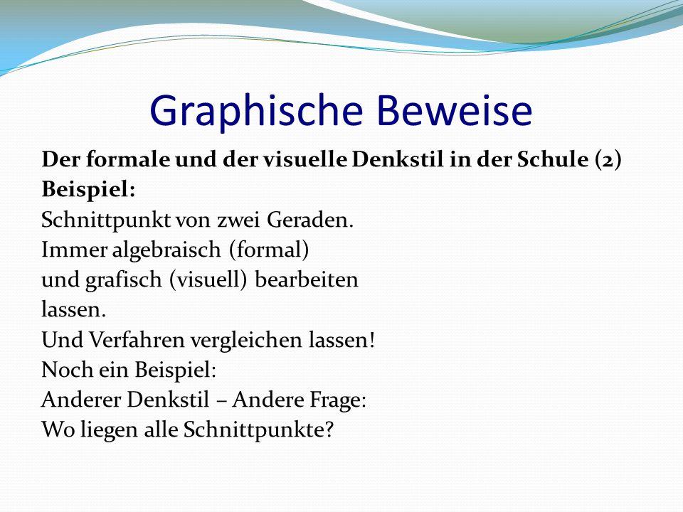 Graphische Beweise Der formale und der visuelle Denkstil in der Schule (2) Beispiel: Schnittpunkt von zwei Geraden.