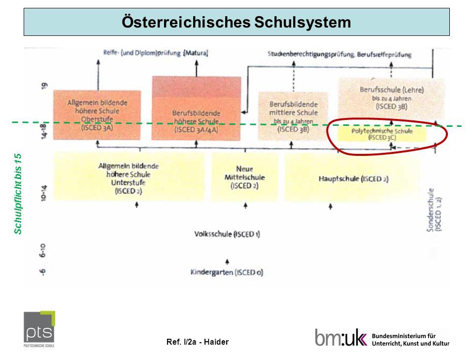 Österreichisches Schulsystem Schulpflicht bis 15