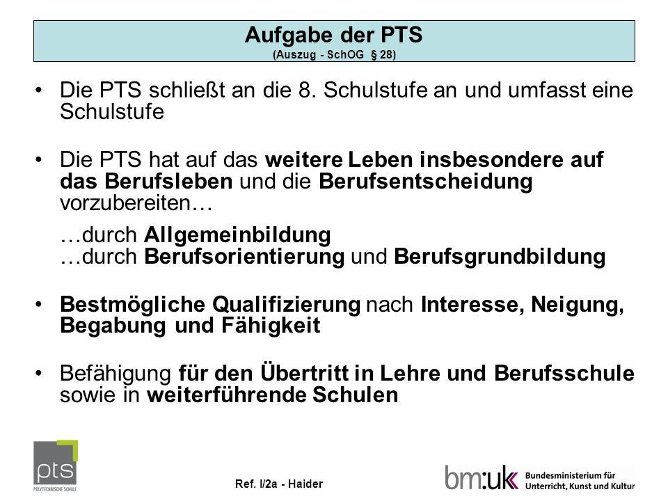 Ref. I/2a - Haider Aufgabe der PTS (Auszug - SchOG § 28) Die PTS schließt an die 8.