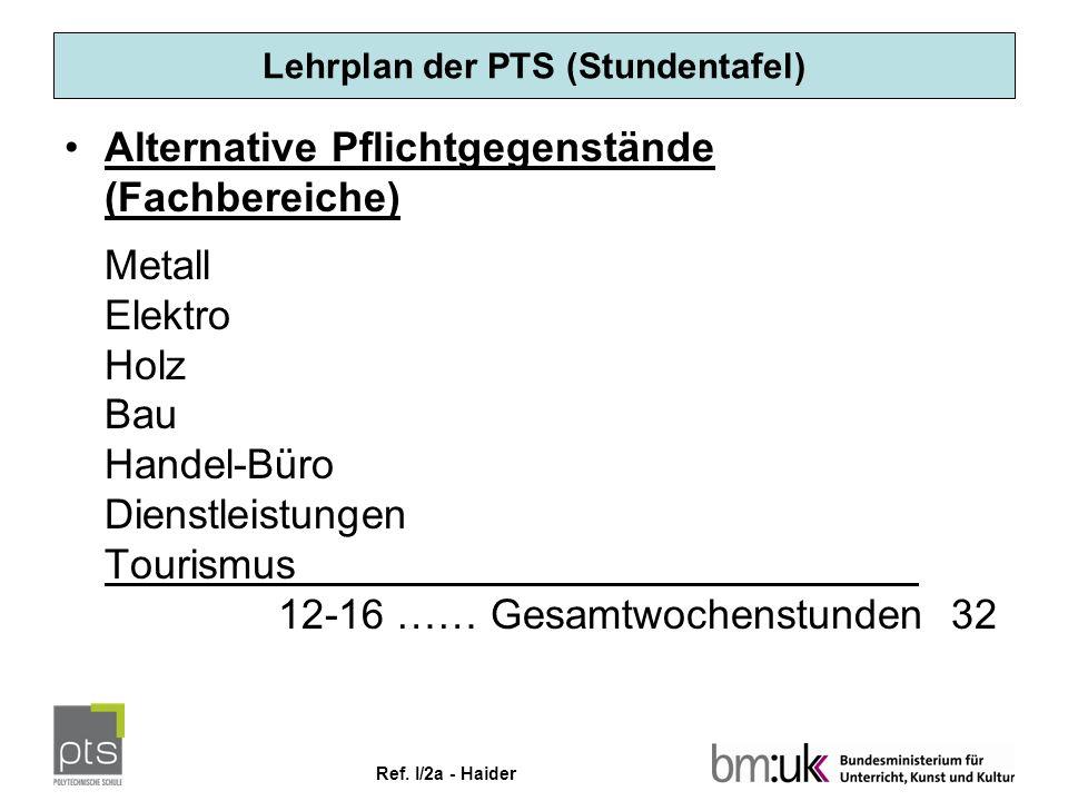 Ref. I/2a - Haider Lehrplan der PTS (Stundentafel) Alternative Pflichtgegenstände (Fachbereiche) Metall Elektro Holz Bau Handel-Büro Dienstleistungen
