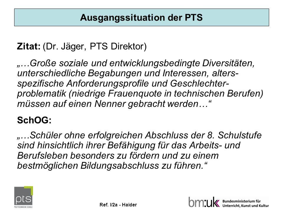 Ref. I/2a - Haider Ausgangssituation der PTS Zitat: (Dr.