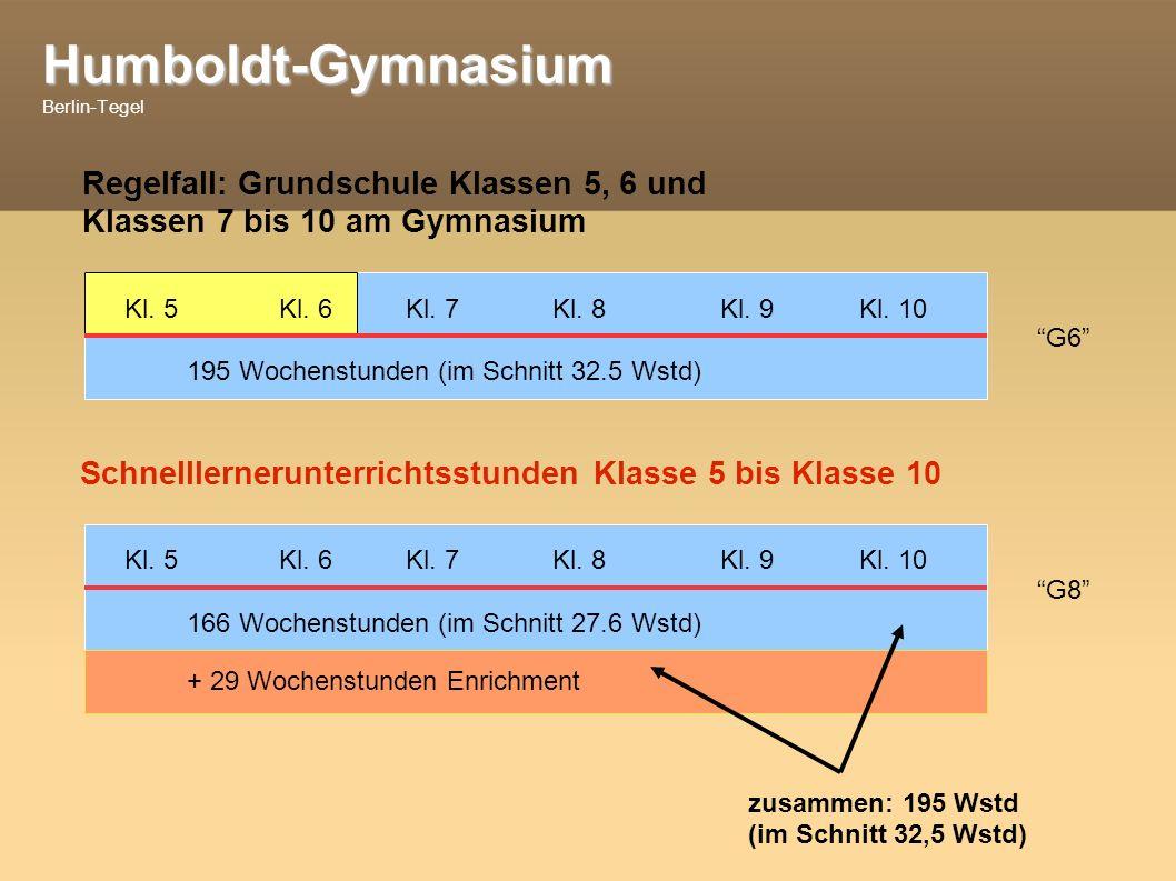 Humboldt-Gymnasium Humboldt-Gymnasium Berlin-Tegel Regelfall: Grundschule Klassen 5, 6 und Klassen 7 bis 10 am Gymnasium Kl.