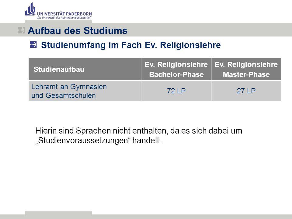 Aufbau des Studiums Studienumfang im Fach Ev. Religionslehre Studienaufbau Ev.