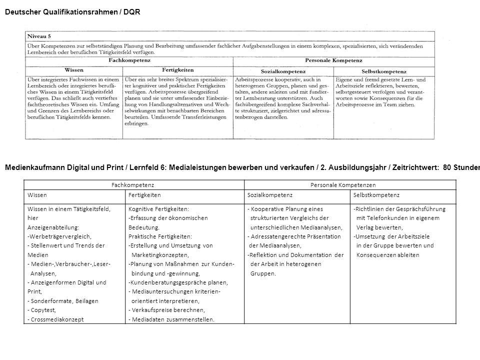 Fachkompetenz Personale Kompetenzen WissenFertigkeitenSozialkompetenzSelbstkompetenz Wissen in einem Tätigkeitsfeld, hier Anzeigenabteilung: -Werbeträgervergleich, - Stellenwert und Trends der Medien - Medien-,Verbraucher-,Leser- Analysen, - Anzeigenformen Digital und Print, - Sonderformate, Beilagen - Copytest, - Crossmediakonzept Kognitive Fertigkeiten: -Erfassung der ökonomischen Bedeutung.