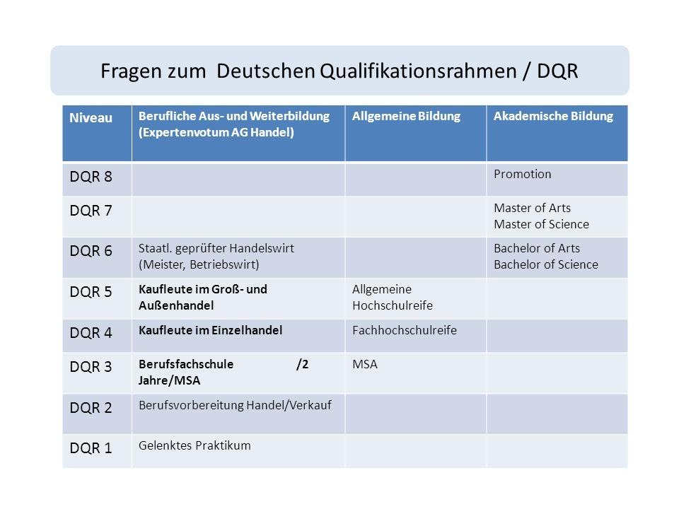 Fragen zum Deutschen Qualifikationsrahmen / DQR Niveau Berufliche Aus- und Weiterbildung (Expertenvotum AG Handel) Allgemeine BildungAkademische Bildung DQR 8 Promotion DQR 7 Master of Arts Master of Science DQR 6 Staatl.