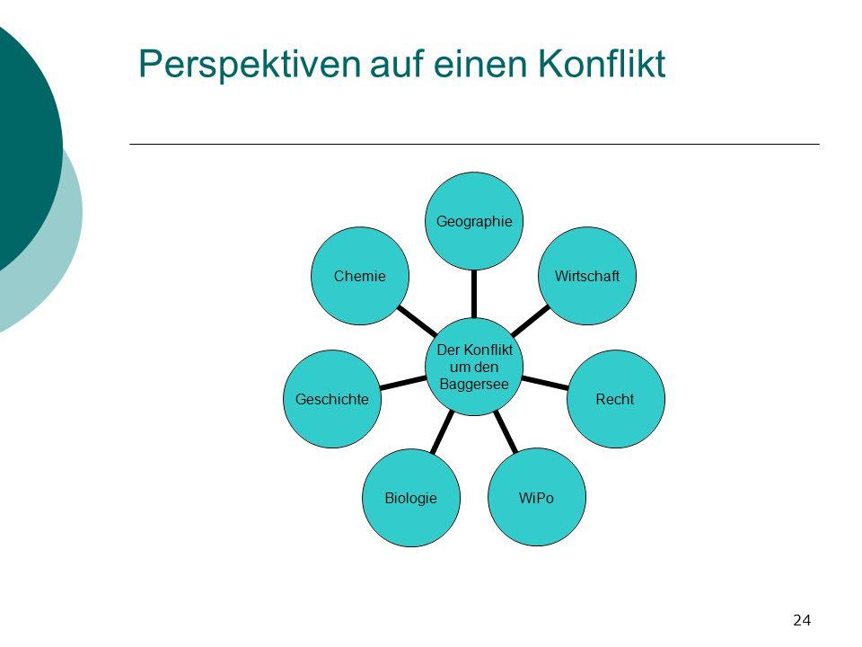 24 Perspektiven auf einen Konflikt Der Konflikt um den Baggersee GeographieWirtschaftRechtWiPoBiologieGeschichteChemie