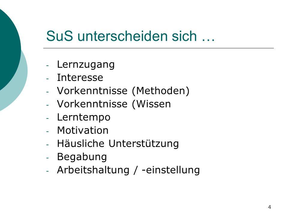 15 Formen des FÜU (Bahr, M.Fächerübergreifender Unterricht, in: PG 1/04) 1.