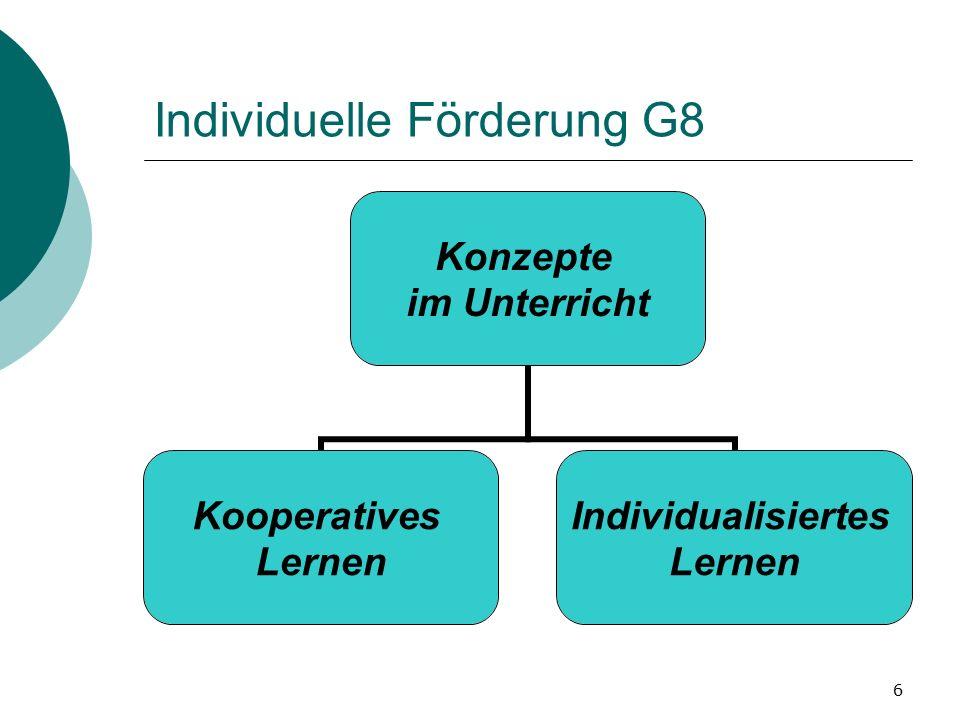6 Individuelle Förderung G8 Konzepte im Unterricht Kooperatives Lernen Individualisiertes Lernen