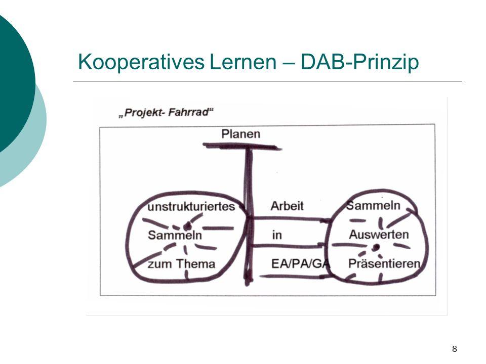 8 Kooperatives Lernen – DAB-Prinzip