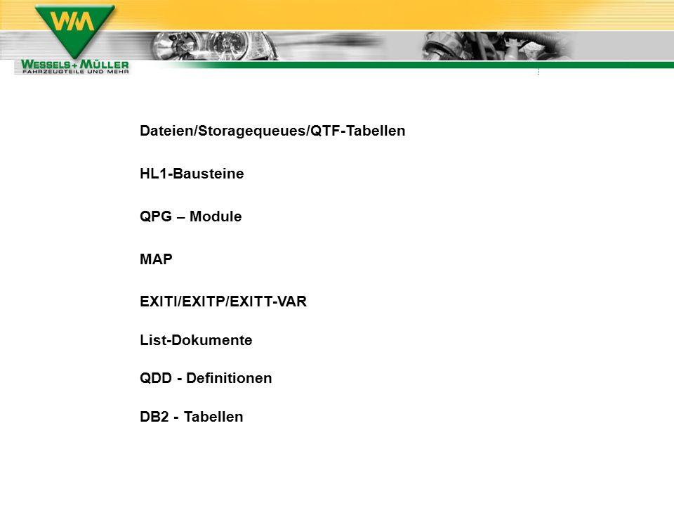 Dateien/Storagequeues/QTF-Tabellen HL1-Bausteine QPG – Module MAP EXITI/EXITP/EXITT-VAR List-Dokumente QDD - Definitionen DB2 - Tabellen