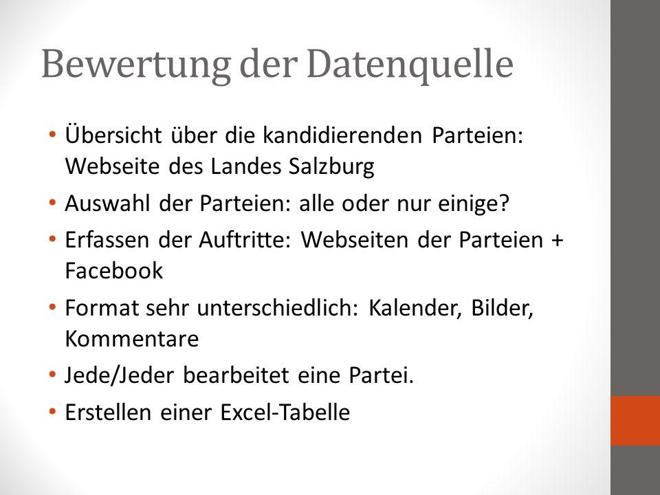 Bewertung der Datenquelle Übersicht über die kandidierenden Parteien: Webseite des Landes Salzburg Auswahl der Parteien: alle oder nur einige? Erfasse