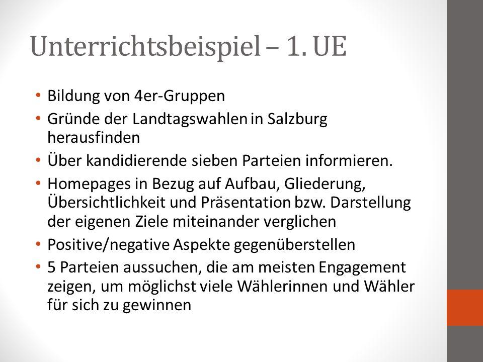Unterrichtsbeispiel – 1. UE Bildung von 4er-Gruppen Gründe der Landtagswahlen in Salzburg herausfinden Über kandidierende sieben Parteien informieren.