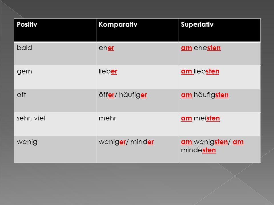  Nach der Bedeutung können folgende Arten der Adverbien unterschieden werden:  1) Lokaladverbien (hier, draußen, rechts, dort …)  2) Temporaladverbien (damals, nachher, später, morgen, übermorgen, gestern …)  3) Modaladverbien (flugs, gerne)  4) Kausaladverbien (nämlich, sonst, deshalb …)