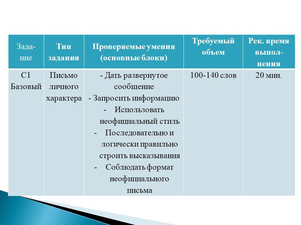 Jekaterinburg, 16.05.2014 Liebe Petra.Ich war sehr froh, deinen Brief zu bekommen.