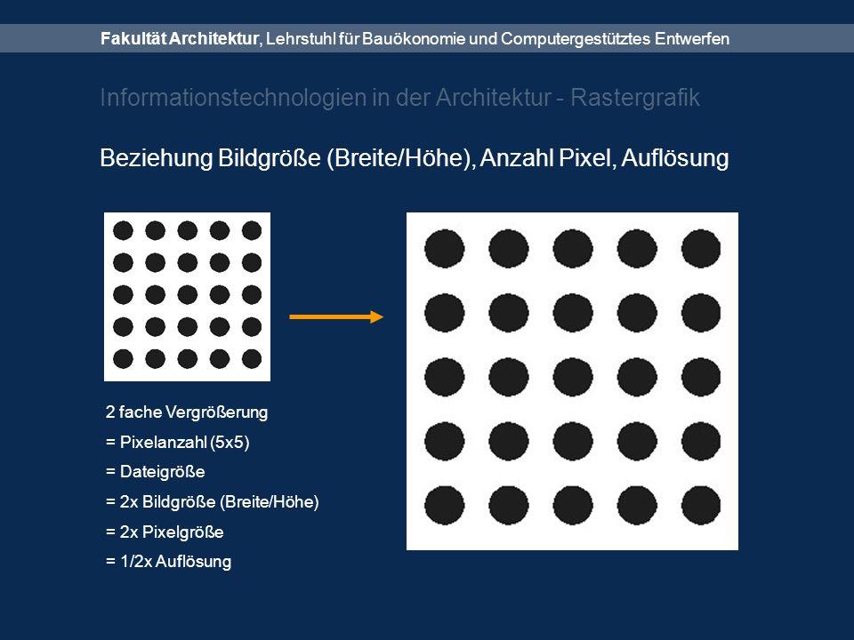 Fakultät Architektur, Lehrstuhl für Bauökonomie und Computergestütztes Entwerfen Informationstechnologien in der Architektur - Rastergrafik Beziehung Bildgröße (Breite/Höhe), Anzahl Pixel, Auflösung 2 fache Vergrößerung = Pixelanzahl (5x5) = Dateigröße = 2x Bildgröße (Breite/Höhe) = 2x Pixelgröße = 1/2x Auflösung