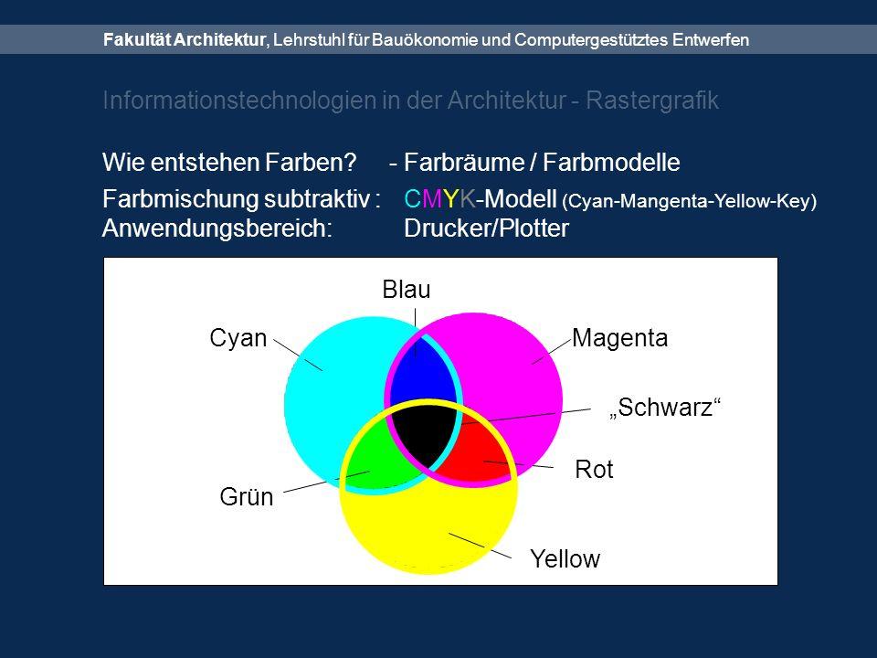 Fakultät Architektur, Lehrstuhl für Bauökonomie und Computergestütztes Entwerfen Informationstechnologien in der Architektur - Rastergrafik Wie entstehen Farben.
