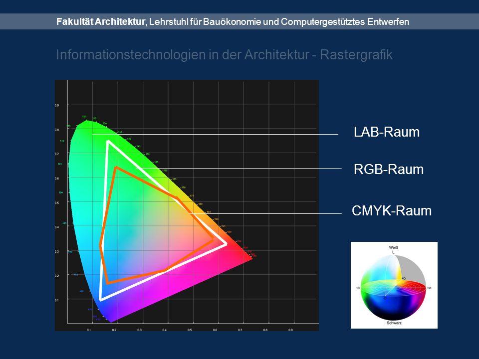 Fakultät Architektur, Lehrstuhl für Bauökonomie und Computergestütztes Entwerfen Informationstechnologien in der Architektur - Rastergrafik Farbmodelle im Farbraum LAB-Raum RGB-Raum CMYK-Raum