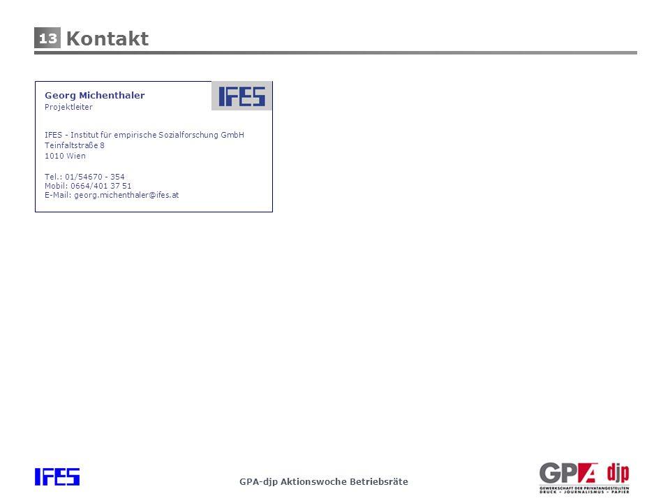 13 GPA-djp Aktionswoche Betriebsräte Kontakt Georg Michenthaler Projektleiter IFES - Institut für empirische Sozialforschung GmbH Teinfaltstraße 8 1010 Wien Tel.: 01/54670 - 354 Mobil: 0664/401 37 51 E-Mail: georg.michenthaler@ifes.at