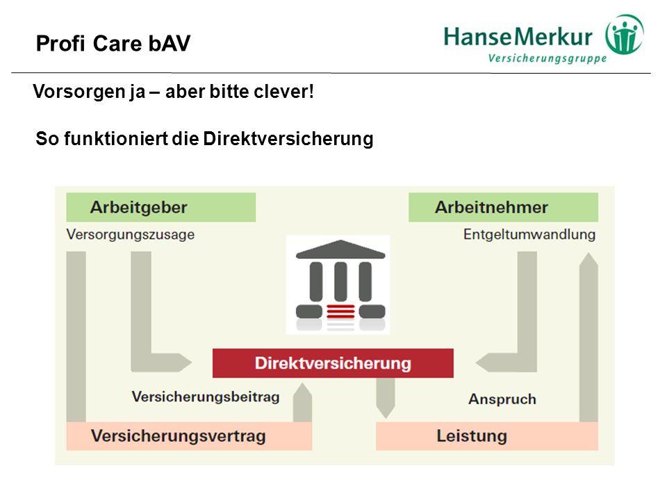So funktioniert die Direktversicherung Vorsorgen ja – aber bitte clever! Profi Care bAV
