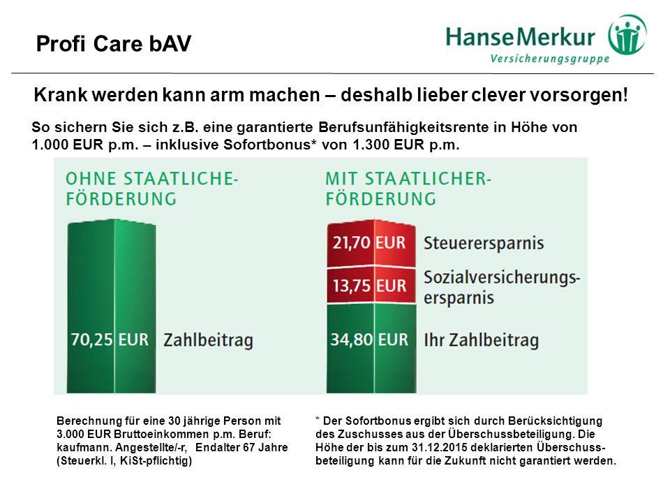 Krank werden kann arm machen – deshalb lieber clever vorsorgen! Berechnung für eine 30 jährige Person mit 3.000 EUR Bruttoeinkommen p.m. Beruf: kaufma