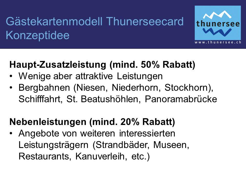 Gästekartenmodell Thunerseecard Konzeptidee Haupt-Zusatzleistung (mind.