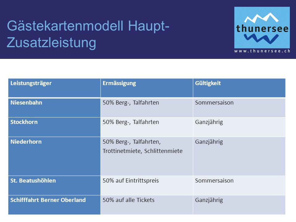 Gästekartenmodell Haupt- Zusatzleistung LeistungsträgerErmässigungGültigkeit Niesenbahn50% Berg-, TalfahrtenSommersaison Stockhorn50% Berg-, TalfahrtenGanzjährig Niederhorn 50% Berg-, Talfahrten, Trottinetmiete, Schlittenmiete Ganzjährig St.