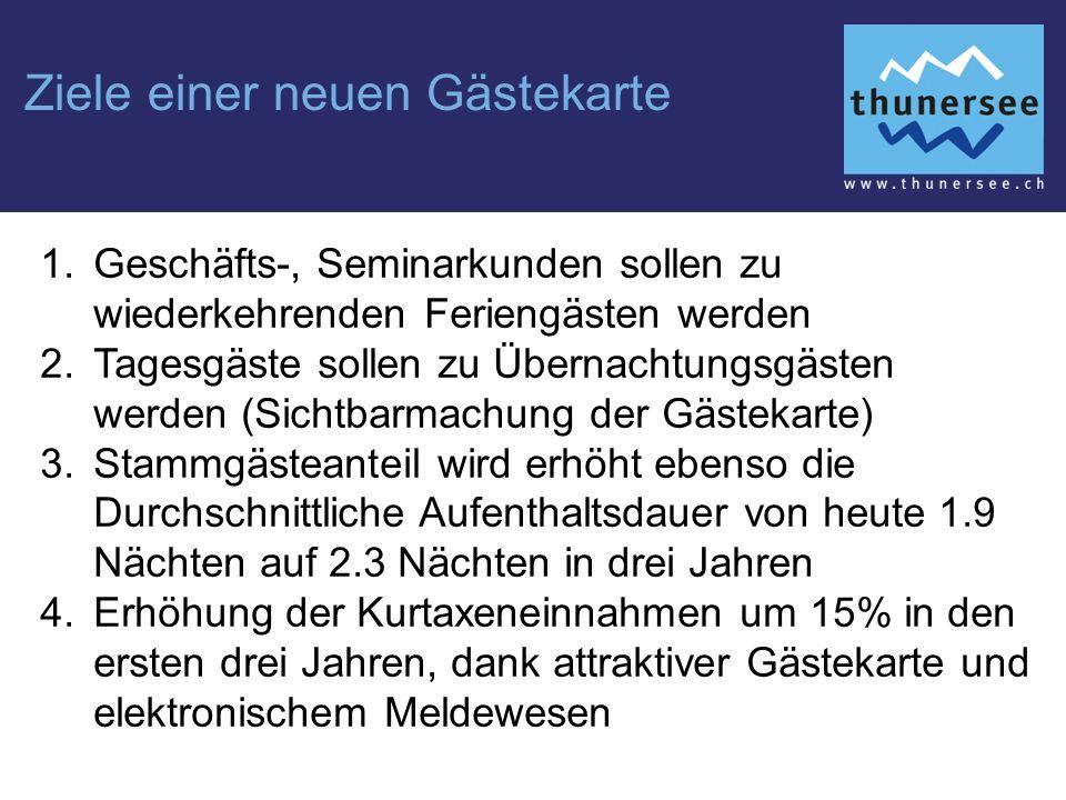 """Die Gästekarte Thunersee """"Panoramacard  Sichtkontrolle durch optische Personalisierung  Aufdruck - Personendaten, Kartennummer, Gültigkeitszeitraum, etc."""