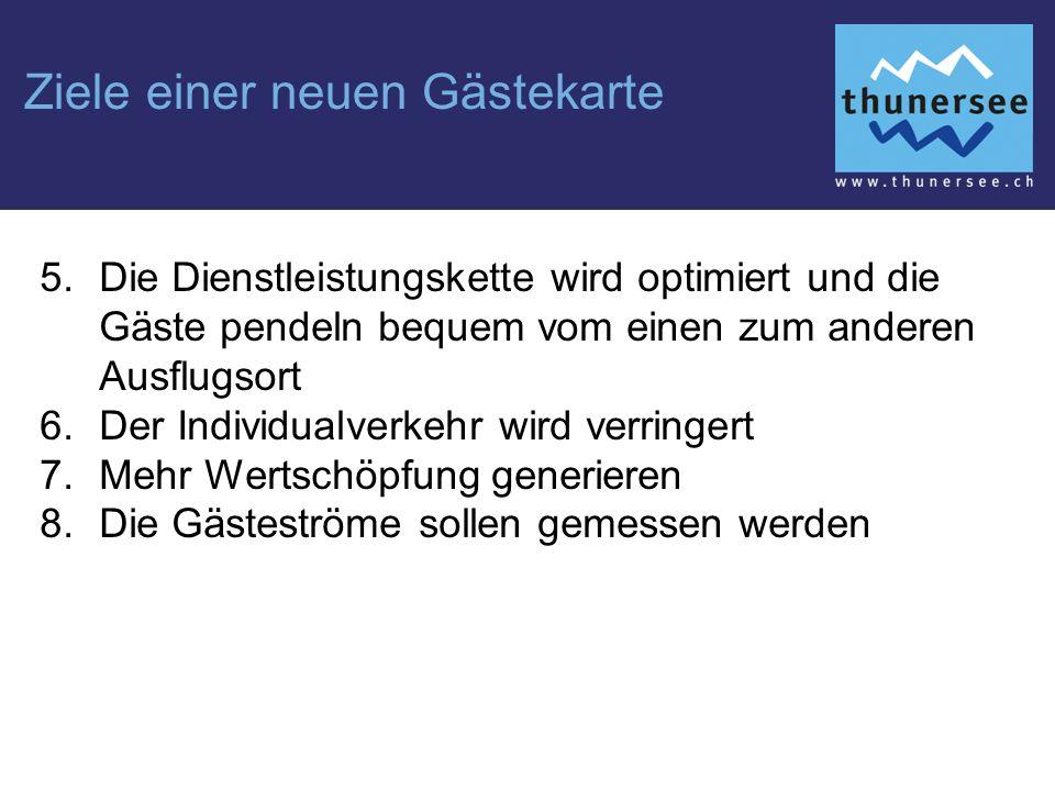 Die Gästekarte Thunersee Missbrauchskontrolle Personalisierte Gästekarte (Ausweispflicht) Echtzeit Zugriff auf zentrale Datenbank mittels Barcode Doppelnutzungen sind ausgeschlossen Nur für gemeldete Gäste kann eine Gästekarte gedruckt werden