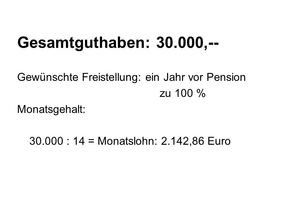 Gesamtguthaben: 30.000,-- Gewünschte Freistellung: ein Jahr vor Pension zu 100 % Monatsgehalt: 30.000 : 14 = Monatslohn: 2.142,86 Euro