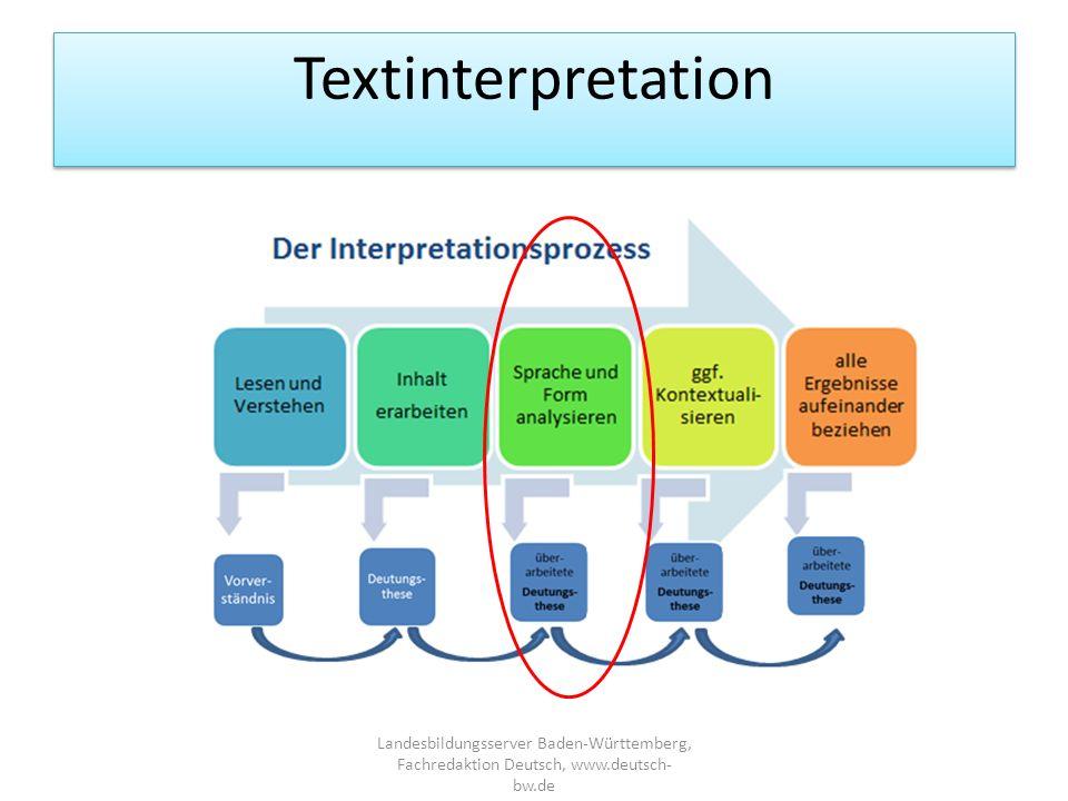 Textinterpretation