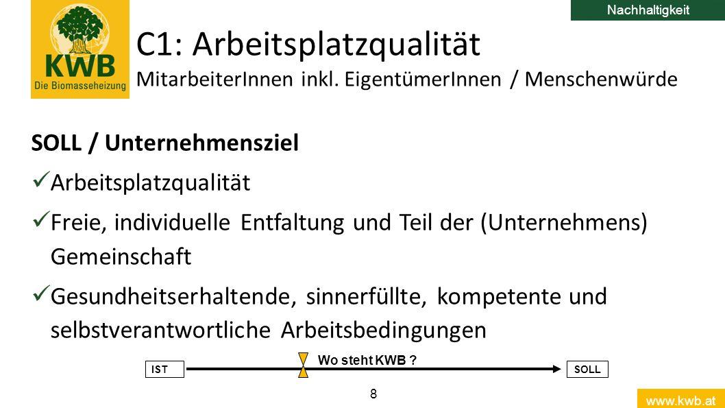 www.kwb.at 8 SOLL / Unternehmensziel Arbeitsplatzqualität Freie, individuelle Entfaltung und Teil der (Unternehmens) Gemeinschaft Gesundheitserhaltend