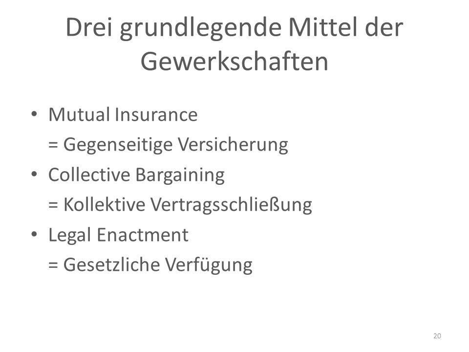 Drei grundlegende Mittel der Gewerkschaften Mutual Insurance = Gegenseitige Versicherung Collective Bargaining = Kollektive Vertragsschließung Legal Enactment = Gesetzliche Verfügung 20