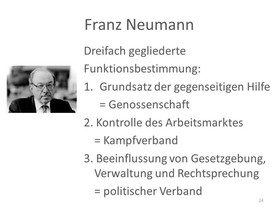 Franz Neumann Dreifach gegliederte Funktionsbestimmung: 1.Grundsatz der gegenseitigen Hilfe = Genossenschaft 2.