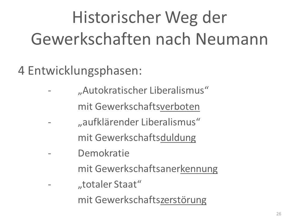 """Historischer Weg der Gewerkschaften nach Neumann 4 Entwicklungsphasen: - """"Autokratischer Liberalismus mit Gewerkschaftsverboten -""""aufklärender Liberalismus mit Gewerkschaftsduldung -Demokratie mit Gewerkschaftsanerkennung -""""totaler Staat mit Gewerkschaftszerstörung 26"""