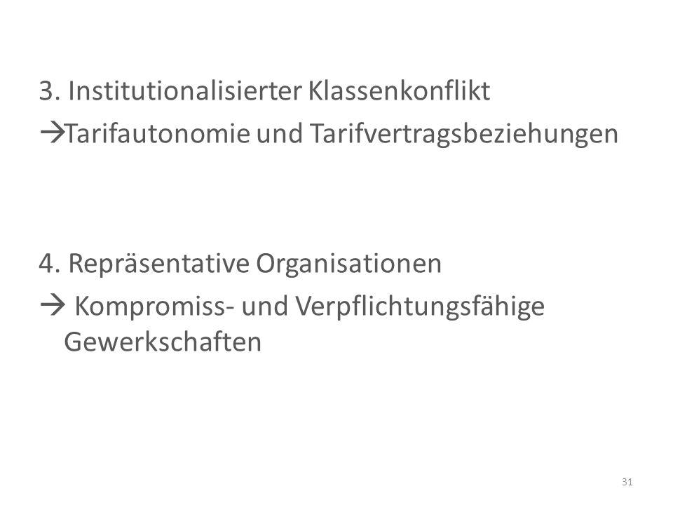 3. Institutionalisierter Klassenkonflikt  Tarifautonomie und Tarifvertragsbeziehungen 4.