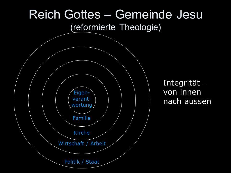 Reich Gottes – Gemeinde Jesu (reformierte Theologie) Eigen- verant- wortung Familie Kirche Wirtschaft / Arbeit Politik / Staat Integrität – von innen nach aussen
