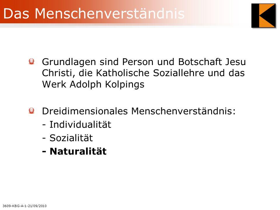 3609-KBG-A-1-21/09/2010 Das Menschenverständnis Grundlagen sind Person und Botschaft Jesu Christi, die Katholische Soziallehre und das Werk Adolph Kolpings Dreidimensionales Menschenverständnis: - Individualität - Sozialität - Naturalität