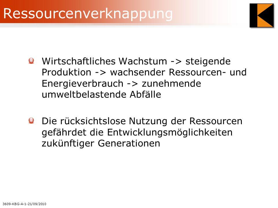 3609-KBG-A-1-21/09/2010 Begrenzte Ressource Bioenergie Anbau von Bioenergiepflanzen (z.B.