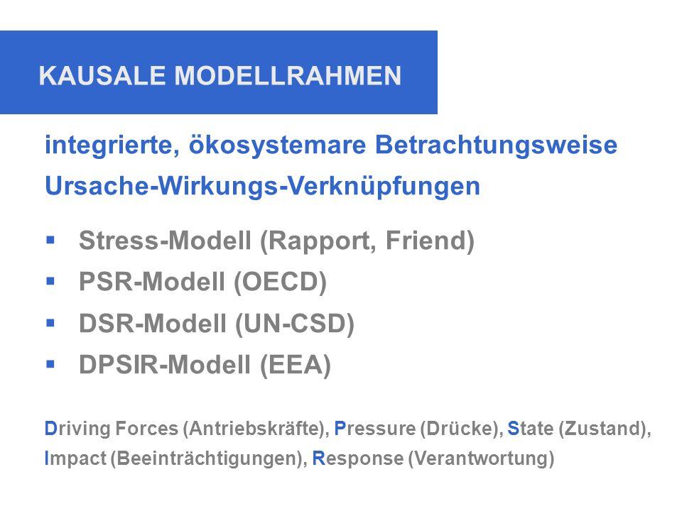 KAUSALE MODELLRAHMEN integrierte, ökosystemare Betrachtungsweise Ursache-Wirkungs-Verknüpfungen  Stress-Modell (Rapport, Friend)  PSR-Modell (OECD)  DSR-Modell (UN-CSD)  DPSIR-Modell (EEA) Driving Forces (Antriebskräfte), Pressure (Drücke), State (Zustand), Impact (Beeinträchtigungen), Response (Verantwortung)