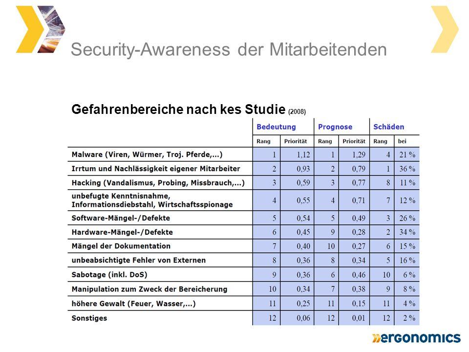 Security-Awareness der Mitarbeitenden Gefahrenbereiche nach kes Studie (2008)
