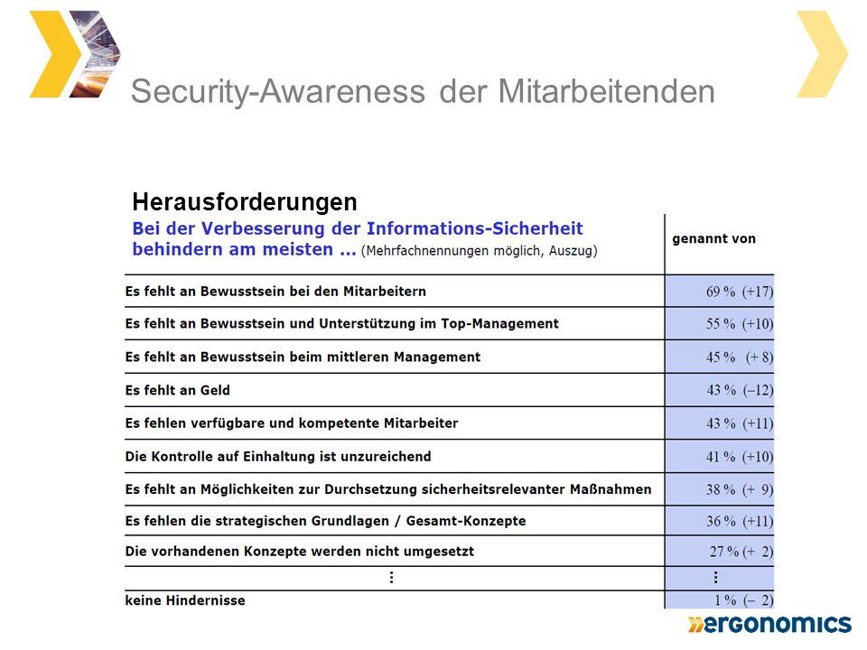 Security-Awareness der Mitarbeitenden Herausforderungen