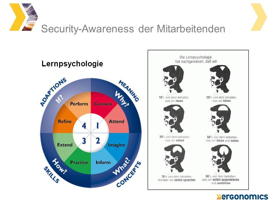 Security-Awareness der Mitarbeitenden Lernpsychologie