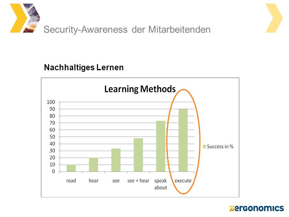 Security-Awareness der Mitarbeitenden Nachhaltiges Lernen
