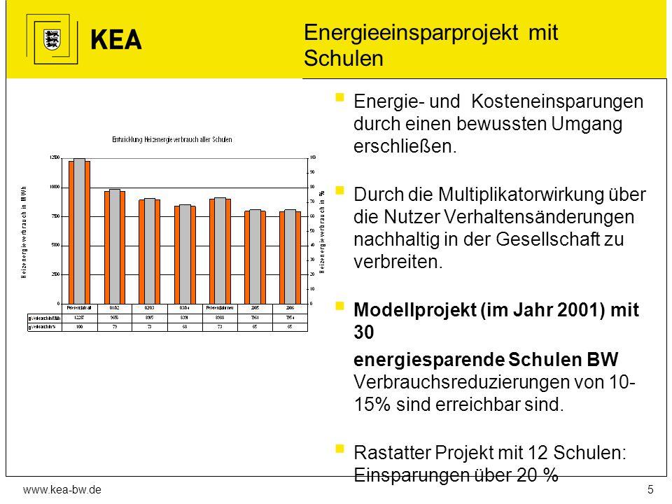 www.kea-bw.de5 Energieeinsparprojekt mit Schulen  Energie- und Kosteneinsparungen durch einen bewussten Umgang erschließen.
