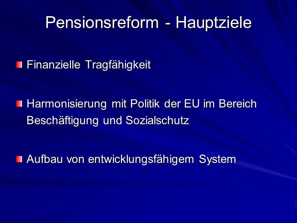 Pensionsreform - Hauptziele Finanzielle Tragfähigkeit Harmonisierung mit Politik der EU im Bereich Beschäftigung und Sozialschutz Aufbau von entwicklu